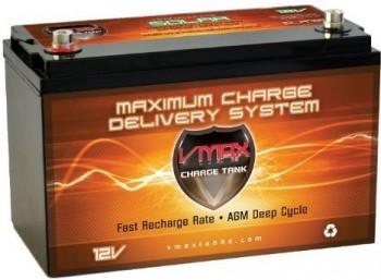 VMAX Solar slr125 PowerGenixSystems